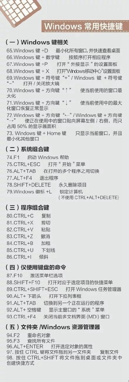电脑快捷键大全 Mac/Windows常用捷键全都有 史上最全!