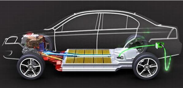 新能源汽车锂电池上游和中游产业链分析